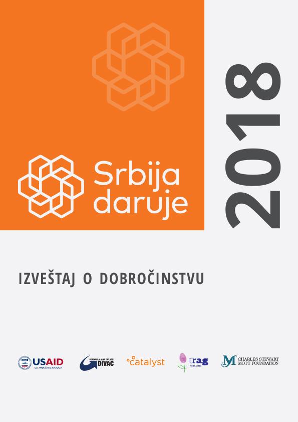 Godišnji izveštaj o dobročinstvu u Srbiji - Srbija daruje